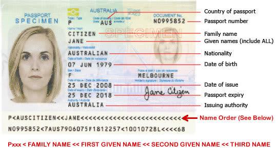 AUSTRALIA VISA FOR UK CITIZENS